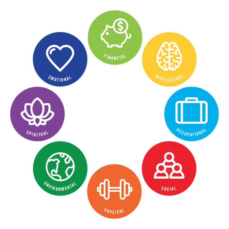 Wellness Day 2019